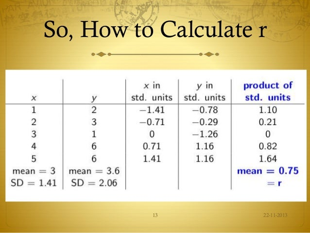 bivariate regression The bivariate pearson correlation produces a sample correlation coefficient, r, which measures the strength and direction of linear relationships between pairs of continuous variables by extension, the pearson correlation evaluates whether there is statistical evidence for a linear relationship.