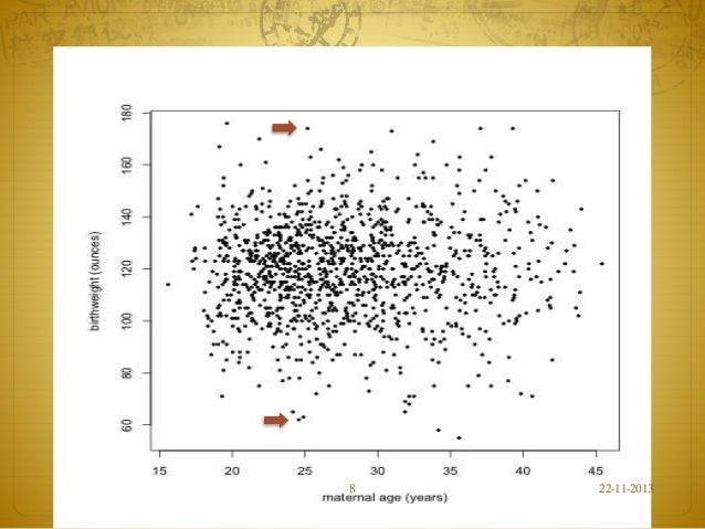 bivariate regression Math 243 lab #1 bivariate data in r: scatterplots, correlation and regression overview thus far in the course, we have focused upon displays of univariate data: stem-and-leaf plots.