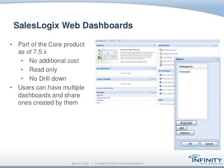 SalesLogix Breakthrough Webinar: Use YOUR Data!