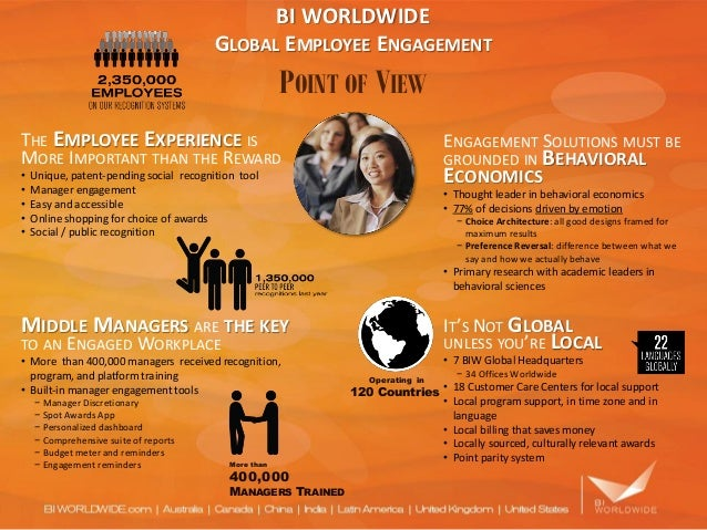 BI WORLDWIDE GLOBAL EMPLOYEE ENGAGEMENT  POINT OF VIEW THE EMPLOYEE EXPERIENCE IS MORE IMPORTANT THAN THE REWARD • • • • •...