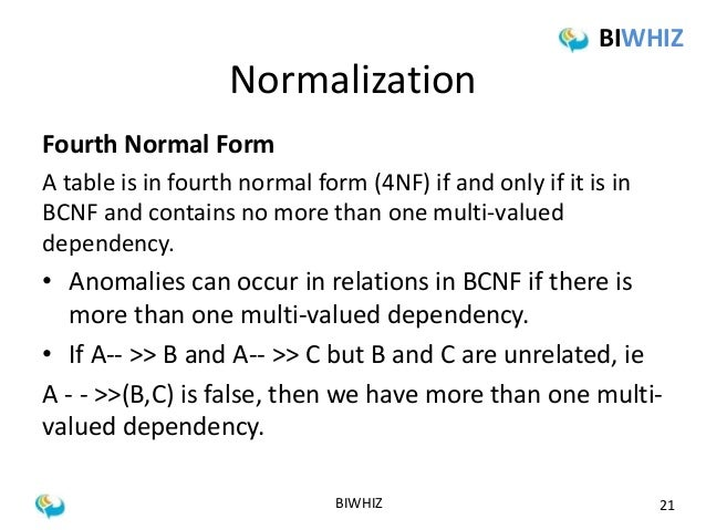 learn-normalization-in-simple-language-21-638  Th Normal Form Example on domain/key normal form, third normal form, point slope form examples, slope-intercept form examples, exponential form examples, second normal form, sixth normal form, fifth normal form, first normal form, boyce–codd normal form, vertex form examples,