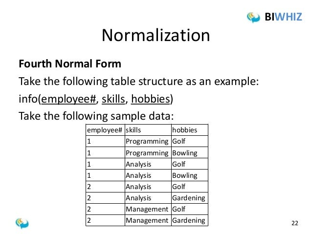 learn-normalization-in-simple-language-22-638  Th Normal Form Example on domain/key normal form, third normal form, point slope form examples, slope-intercept form examples, exponential form examples, second normal form, sixth normal form, fifth normal form, first normal form, boyce–codd normal form, vertex form examples,