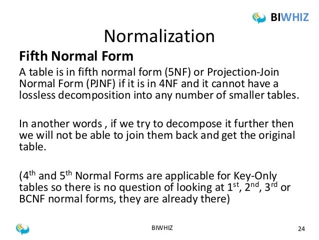 Learn Normalization in simple language