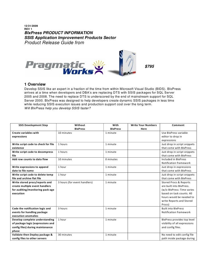 12/31/2009           REV 1           BIxPress PRODUCT INFORMATION           SSIS Application Improvement Products Sector  ...
