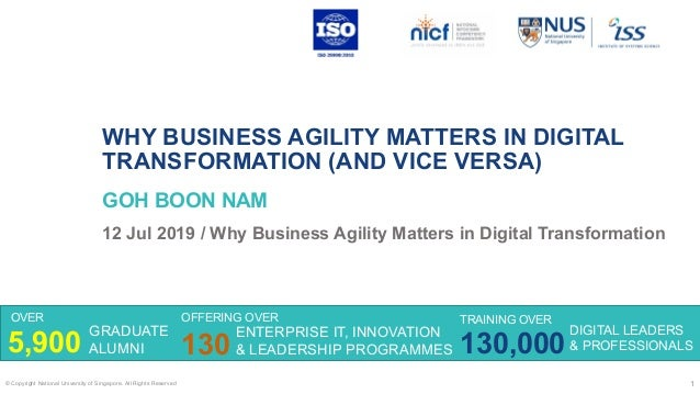 WHY BUSINESS AGILITY MATTERS IN DIGITAL TRANSFORMATION (AND VICE VERSA) © Copyright National University of Singapore. All ...