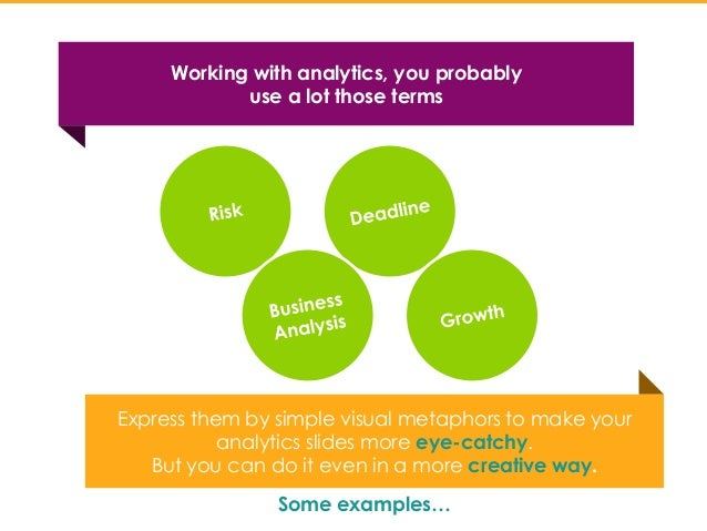 Presenting 4 Key Concepts For Business Analyst