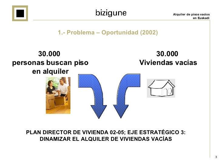 Bizigune: alquiler de viviendas vacías en el País Vasco Slide 3