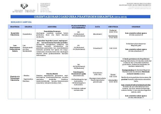 IKASLEEN, ENPLEGUAREN ETA GIZARTE  ERANTZUKIZUNAREN ARLOKO ERREKTOREORDETZA  VICERRECTORADO DE ESTUDIANTES,  EMPLEO Y RESP...