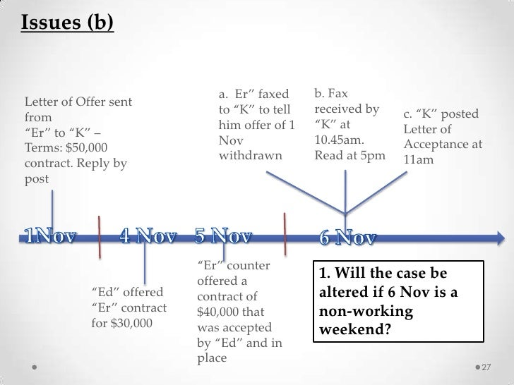 law of offer and acceptance Offer and acceptance is a traditional approach in contract law which is used to determine when an agreement exists between two parties in order to constitute a contract, there must be an offer by one person to another and an acceptance of that offer by the person to whom is made.
