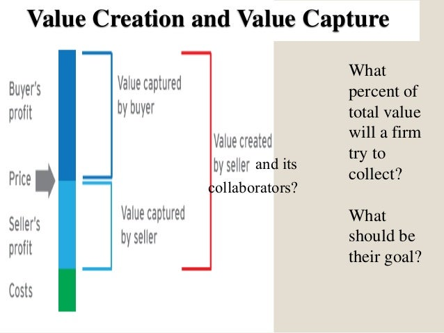 value creation and value capture in In the exploratory role, literature is used to show the current debate on value  creation and capturing and to underline the main research streams, while the.