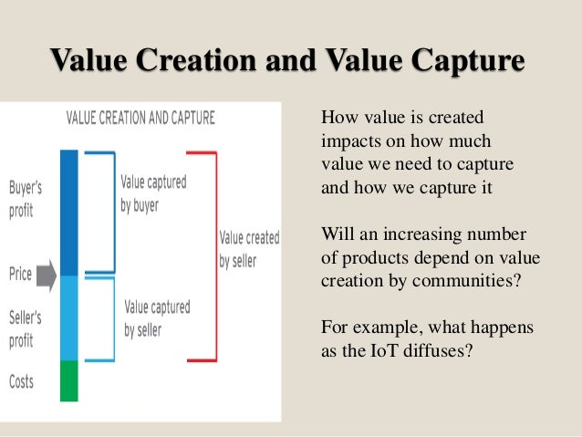value creation and value capture in To understand a business model we need to understand customer value, value creation, value capture and the model that encapsulates these concepts and represents their associations in the form of a coherent configuration i posit that information technologies are instrumental in this context and cannot be separated from.
