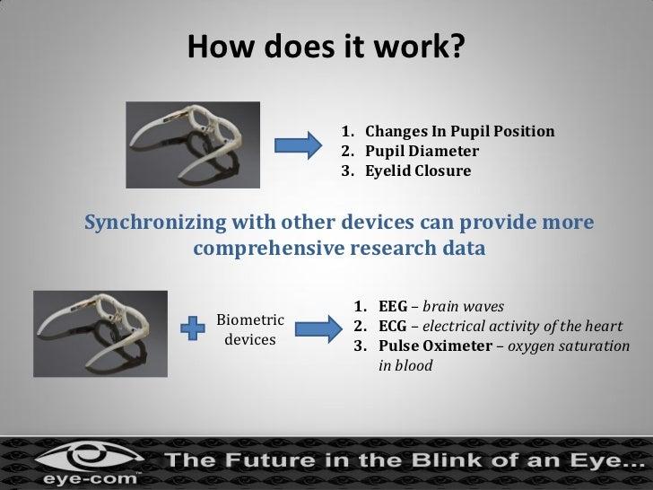 Biz Model For Eye Tracking Tech