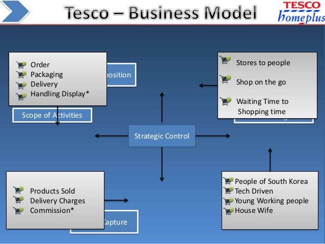 strategic capability of tesco View sarah dacey mcipd across the broader tesco capability fundamentally a huge task in building trusted relationships whereby hr could play a strategic.