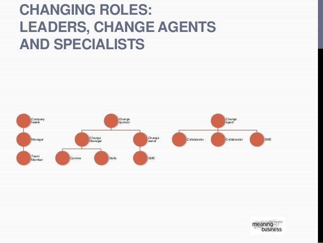 BLURRING THE LINES:  Stakeholder  Shifting  Roles  Audience  Network  Community Co-creator