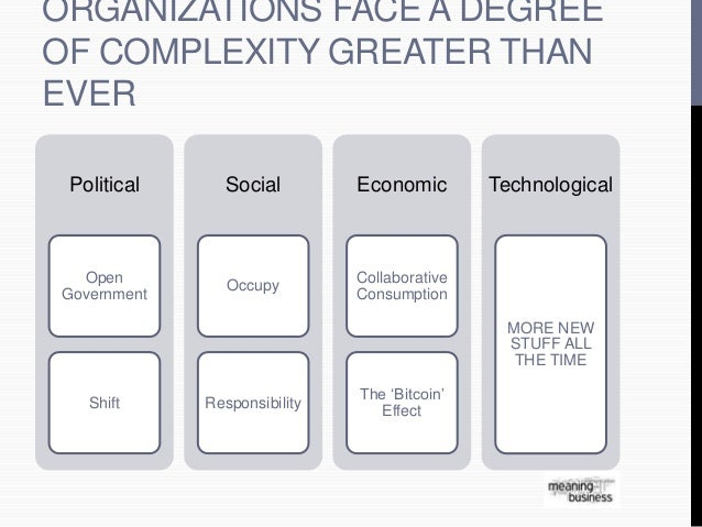 ORGANIZATIONS FACE A DEGREE  OF COMPLEXITY GREATER THAN  EVER  Political  Open  Government  Shift  Social  Occupy  Respons...