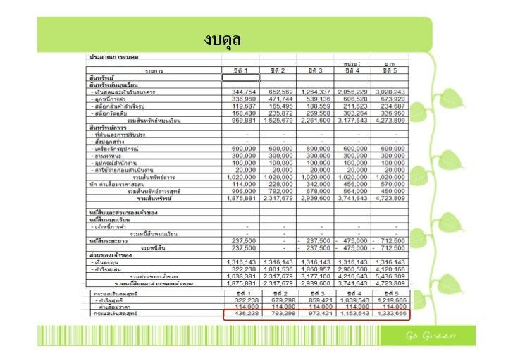 Management Pocketbooks - The Business Planning Pocketbook -...