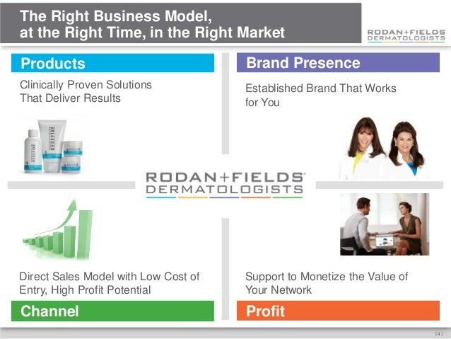 rodan and fields business presentation