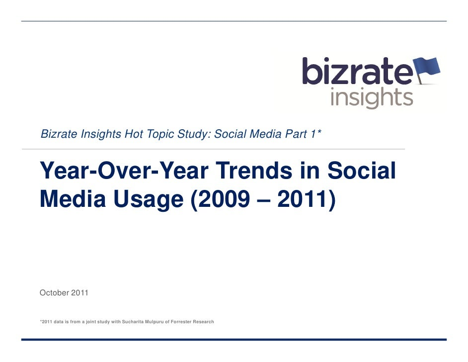 Bizrate Insights Hot Topic Study: Social Media Part 1*Year-Over-Year Trends in SocialMedia Usage (2009 – 2011)October 2011...