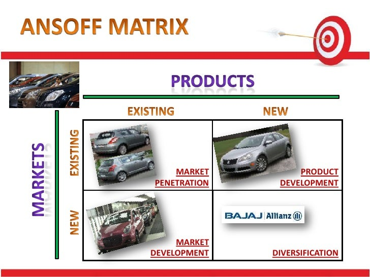 "ansoff matrix toyota Ansoff matrix helps a firm decide their market growth as well as product growth strategies the 2 questions which the ansoff matrix can answer is ""how can we grow in the existing markets"" and ""what amends can be made in the product portfolio to have better growth""."