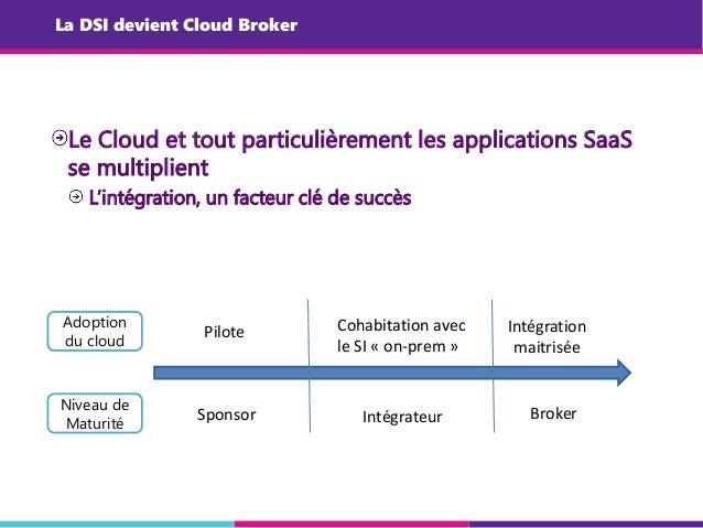 La DSI devient Cloud Broker Le Cloud et tout particulièrement les applications SaaS se multiplient L'intégration, un facte...