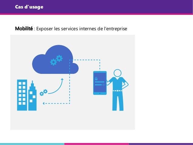 Cas d'usage Mobilité : Exposer les services internes de l'entreprise