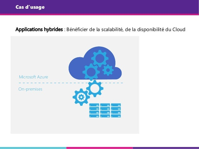 Cas d'usage Microsoft Azure On-premises Applications hybrides : Bénéficier de la scalabilité, de la disponibilité du Cloud