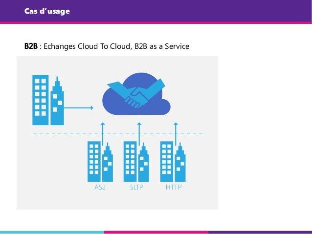 Cas d'usage AS2 SLTP HTTP B2B : Echanges Cloud To Cloud, B2B as a Service