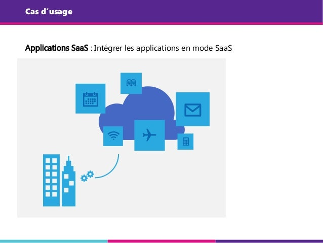 Cas d'usage Applications SaaS : Intégrer les applications en mode SaaS