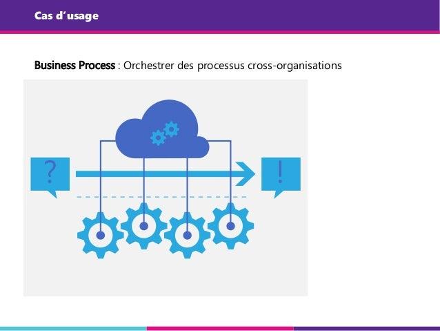 Cas d'usage ? ! Business Process : Orchestrer des processus cross-organisations