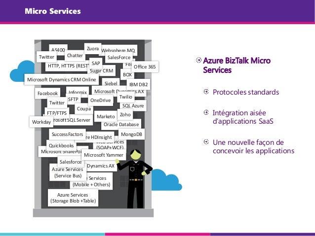 Web Services (SOAP+WCF) File Siebel Microsoft SQL Server Informix Oracle Database SQL Azure FTP/FTPS Microsoft Dynamics AX...
