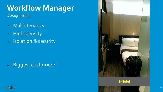 Workflow Manager 10 Design goals ➔ Multi-tenancy ➔ High-density ➔ Isolation & security ➔ Biggest customer ? Z-Hotel