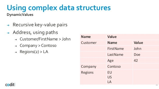 Using complex data structures ➔ Recursive key-value pairs ➔ Address, using paths ➔ Customer/FirstName > John ➔ Company > C...