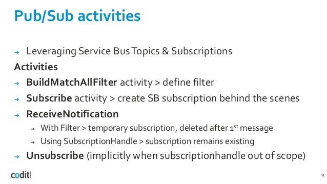 Pub/Sub activities 25 ➔ Leveraging Service BusTopics & Subscriptions Activities ➔ BuildMatchAllFilter activity > define fi...