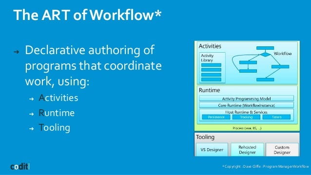 The ART of Workflow* * Copyright : Dave Cliffe : Program ManagerWorkflow ➔ Declarative authoring of programs that coordina...