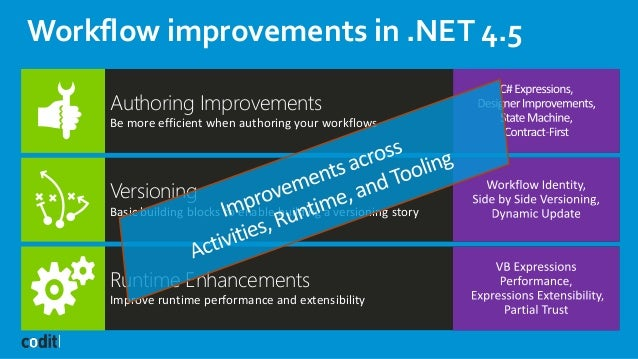 Workflow improvements in .NET 4.5 Authoring Improvements Be more efficient when authoring your workflows Versioning Basic ...