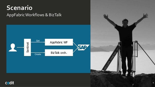 Scenario AppFabricWorkflows & BizTalk 8 AppFabric WF BizTalk orch. Sentinet Get Create