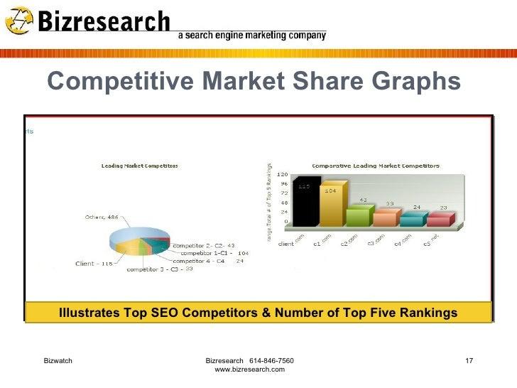 Bizwatch (SMI Analytics, Inc) - YouTube