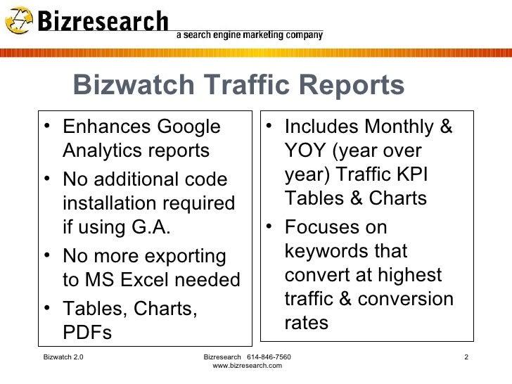 Google Analytics Archives - Bizwatch