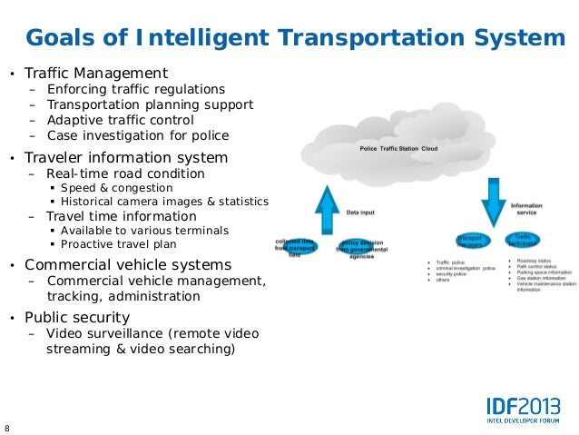 Big Data And Intel 174 Intelligent Systems Solution For