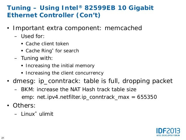 Scale-out Storage on Intel® Architecture Based Platforms