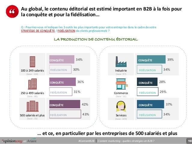 10Content marketing : quelles stratégies en B2B ?et #ContentB2B 100 à 249 salariés (base : 124) 250 à 499 salariés (base :...