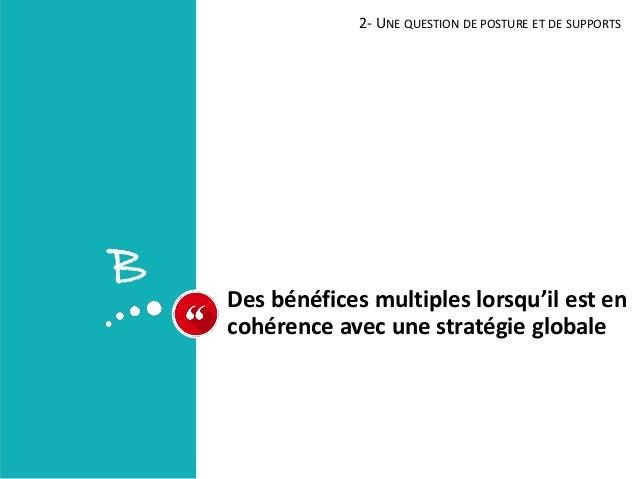 Des bénéfices multiples lorsqu'il est en cohérence avec une stratégie globale 2- UNE QUESTION DE POSTURE ET DE SUPPORTS B
