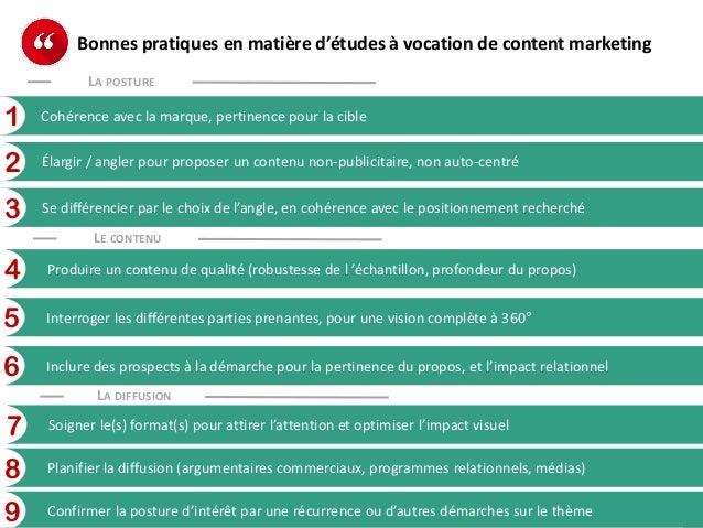 24Content marketing : quelles stratégies en B2B ?et #ContentB2B LA POSTURE LE CONTENU LA DIFFUSION Planifier la diffusion ...