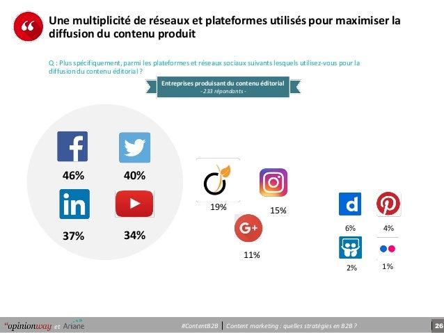 26Content marketing : quelles stratégies en B2B ?et #ContentB2B Une multiplicité de réseaux et plateformes utilisés pour m...