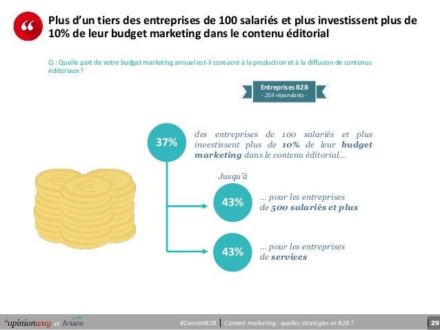 29Content marketing : quelles stratégies en B2B ?et #ContentB2B 37% des entreprises de 100 salariés et plus investissent p...