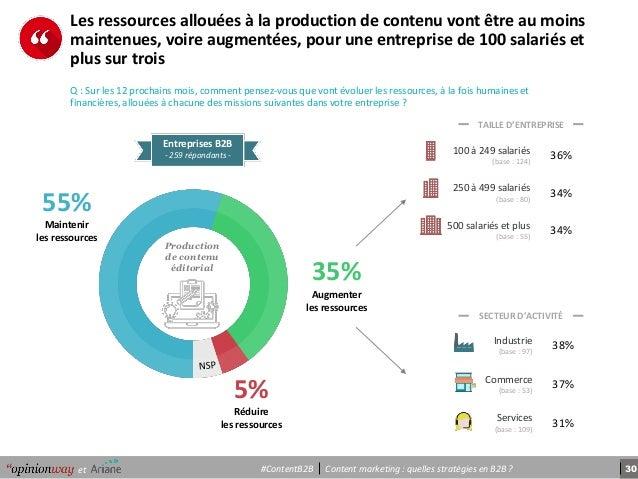 30Content marketing : quelles stratégies en B2B ?et #ContentB2B 100 à 249 salariés (base : 124) 36% 250 à 499 salariés (ba...