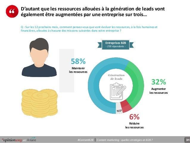 31Content marketing : quelles stratégies en B2B ?et #ContentB2B Génération de leads 58% Maintenir les ressources 32% Augme...