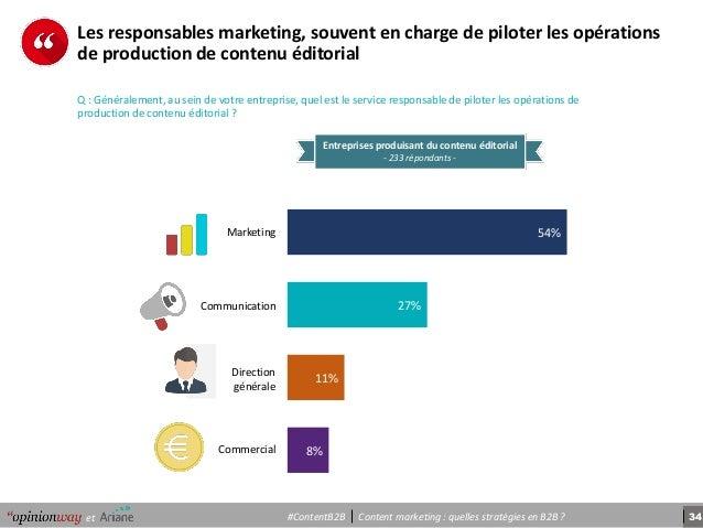 34Content marketing : quelles stratégies en B2B ?et #ContentB2B 54% 27% 11% 8% Les responsables marketing, souvent en char...