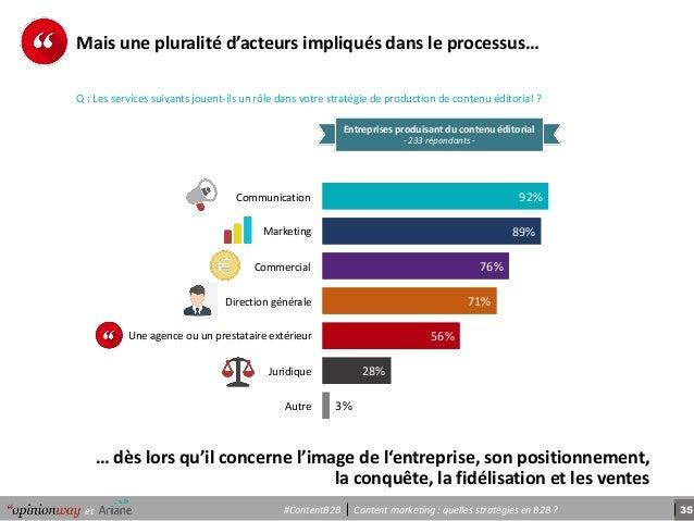 35Content marketing : quelles stratégies en B2B ?et #ContentB2B Mais une pluralité d'acteurs impliqués dans le processus… ...