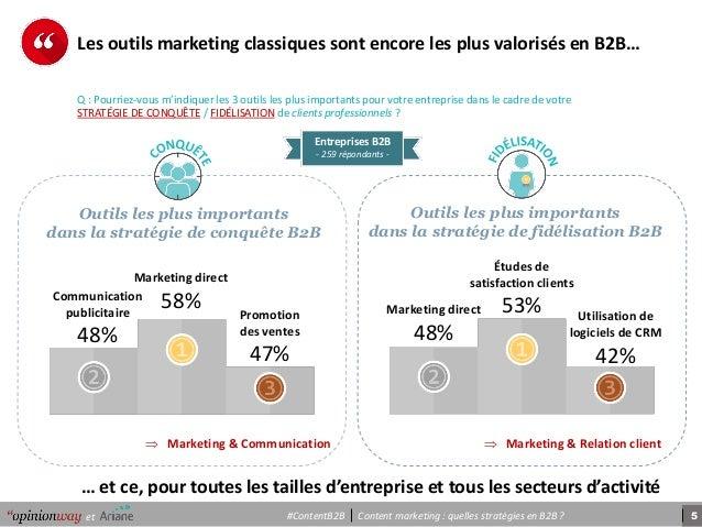 5Content marketing : quelles stratégies en B2B ?et #ContentB2B Études de satisfaction clients 53%Marketing direct 48% Util...